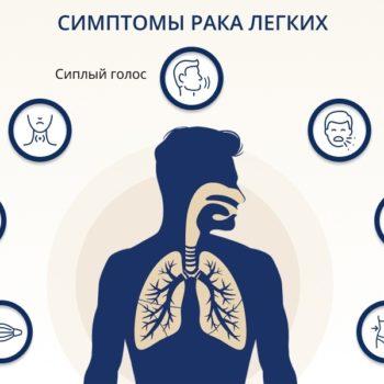 Прагнення жити - Сміх може розпізнати рак легенів! ВІДЕО | Фонд Інна - Благодійний фонд допомоги онкохворим
