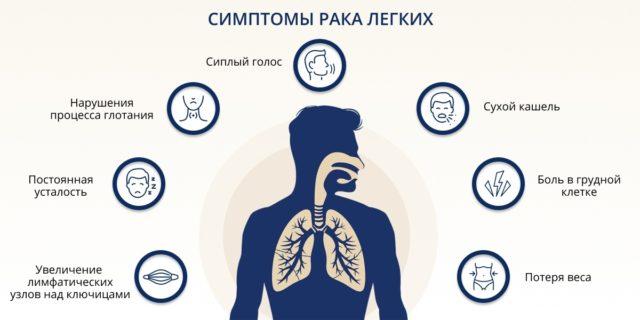 Прагнення жити - Сміх може розпізнати рак легенів! ВІДЕО   Фонд Інна