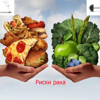 Стремление жить - Факторы риска рака в Украине. Выводы ВОЗ | Фонд Инна - Благотворительный фонд помощи онкобольным